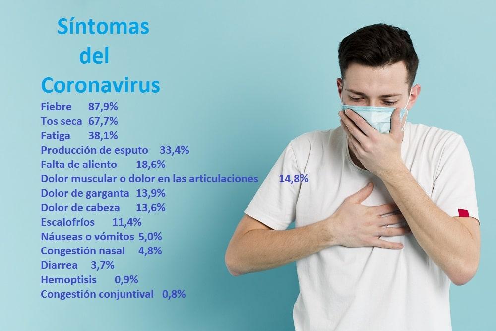 los-sintomas-del-coronavirus